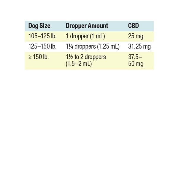 CHH-XLarge-Dog-30ml-Dose-Chart